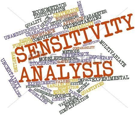 Sensitivity Analysis: An indispensable part of Financial Modelling
