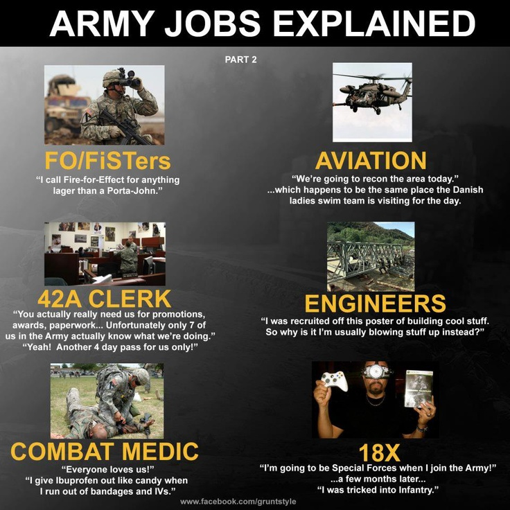 Army job description part 2-  See our Military & 1st Responder Logo Lights only at Blackenwolf.com
