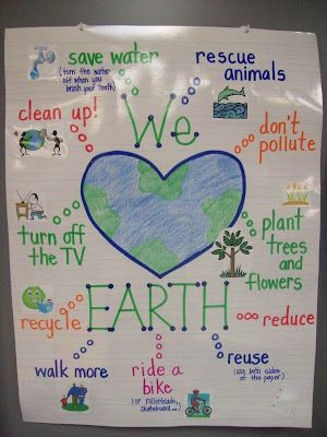 Earth Day Anchor charts  My students are Pre-K so I am thinking of having them work together to color a HUGE heart then cut out pictures from magazines to add to poster.