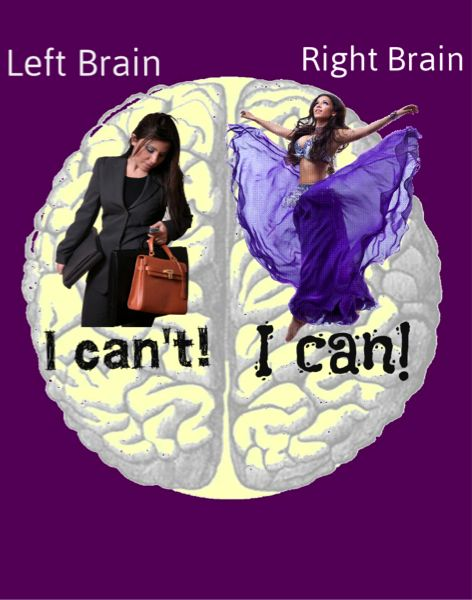 "As Eleanor Roosevelt famously said: Whether you think you can, or you think you can't, you're right."" Here's why. It's the brain you lead with.  *** The free ebook is available at www.Magdalitha.com. No fuss access, no sign up required. Just click on the image and download."