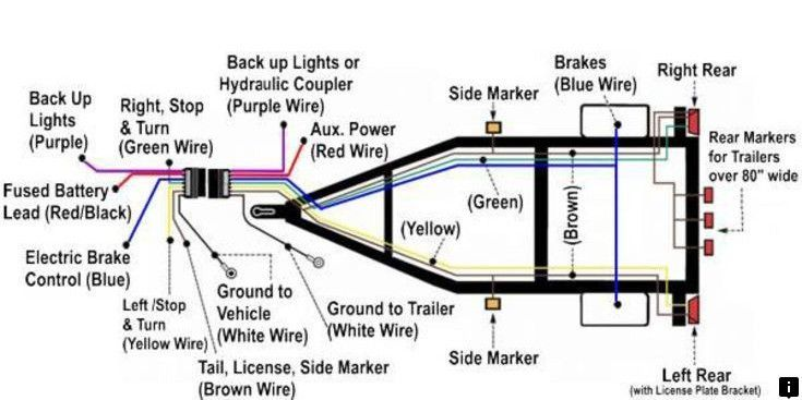 Simply Click The Link For More Travel Trailer Rental Please Click Here To Read More Viewing The Trailer Light Wiring Trailer Wiring Diagram Utility Trailer