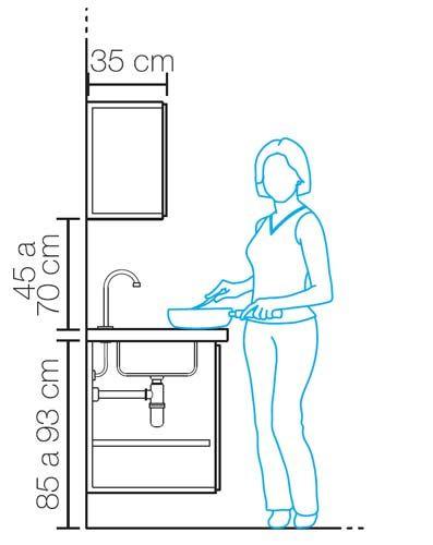 Medidas bancada de cozinha e armarios