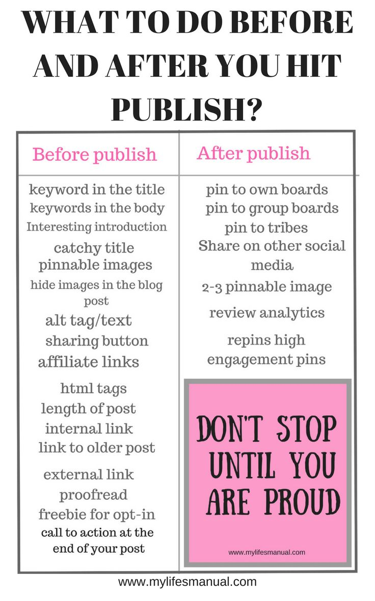 Blog post ideas, Blogging tips, Blogging quotes, What to do before and after publish?