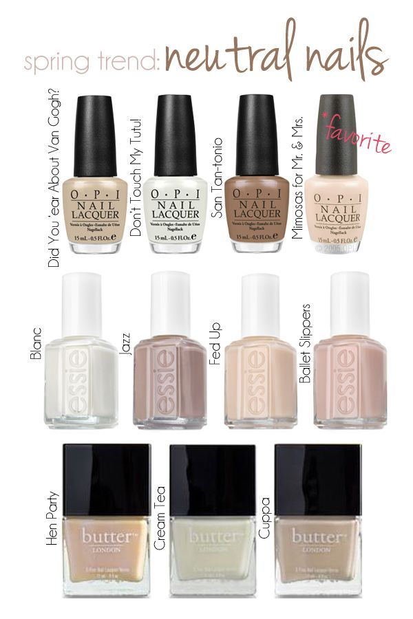 Best neutral nail polish for spring. http://apearlkindofgirl.com