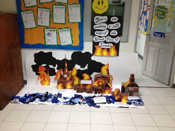 History, The Great Fire of London, 3D London, 3D Great Fire of London, Fire, Classroom Display, Early Years (EYFS), KS1 & KS2 Primary Teaching Resources