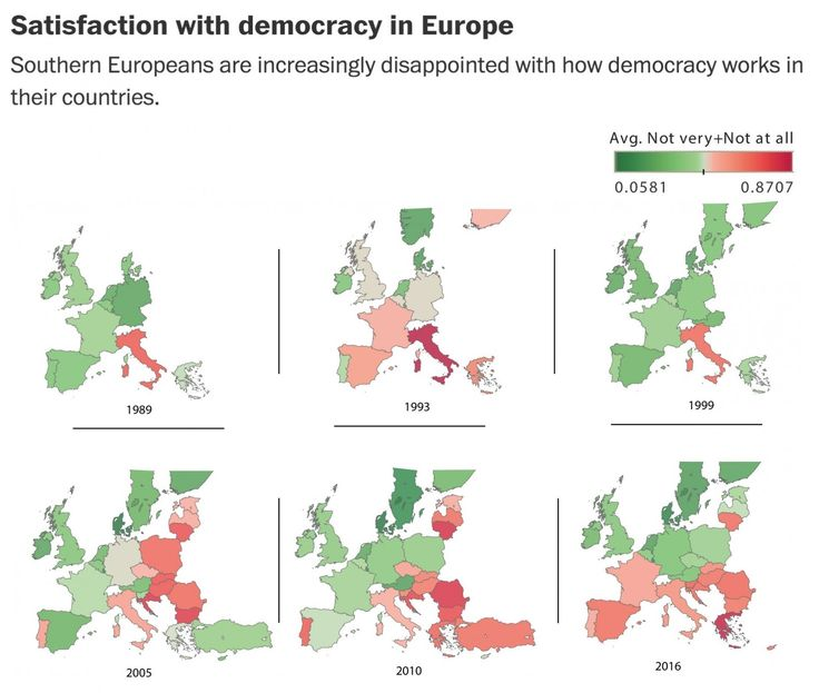 """Satisfaction with democracy in Europe"" 