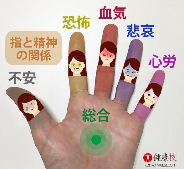 指握りで精神コントロール1