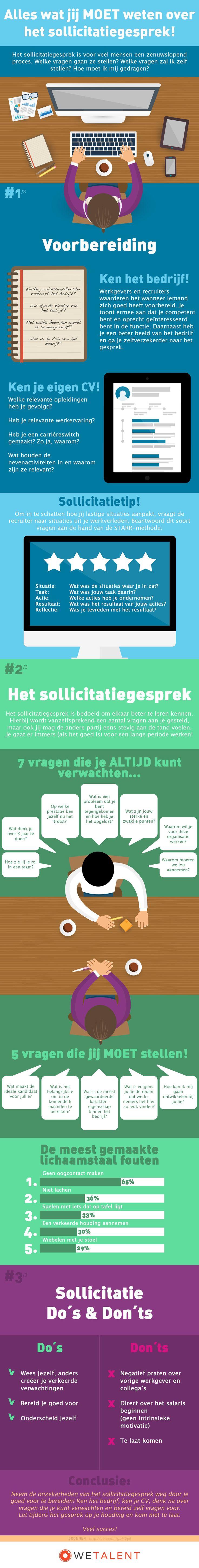 Sollicitatietips: alles wat jij moet weten over het sollicitatiegesprek in een leuke infographic!
