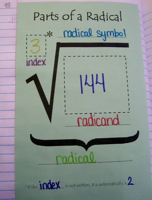 Parts of a Radical Graphic Organizer for Interactive Notebooks