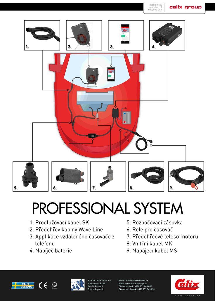 Calix - systém k předehřevu kapalinou chlazených motorů | Předehřev motorů Praha