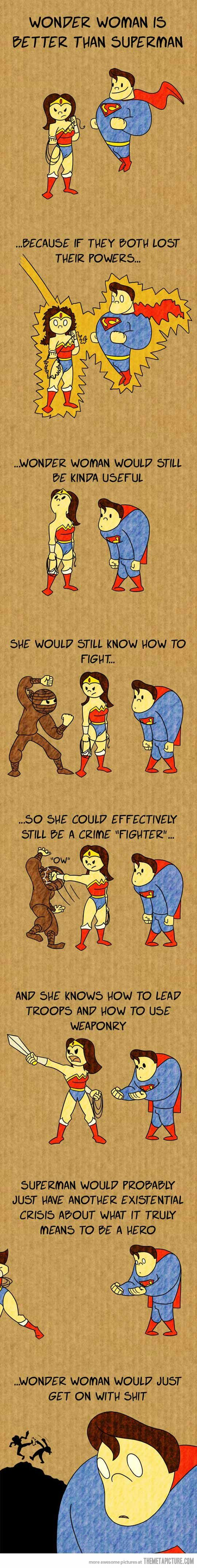 Wonder Woman vs. Super Man…