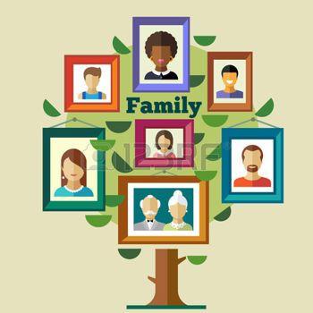 simbolo familia: Familia relaciones y tradiciones de los árboles. Retratos de los pueblos en los marcos: Madre abuelo padre abuela del niño. Vector ilustraciones planas