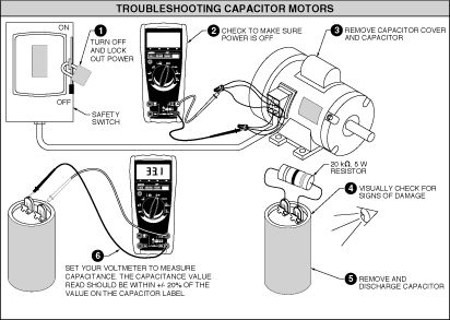 Centrifugal, thermal, and capacitor switches cause most