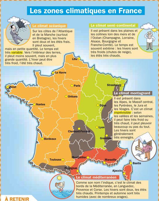 Les zones climatique en France
