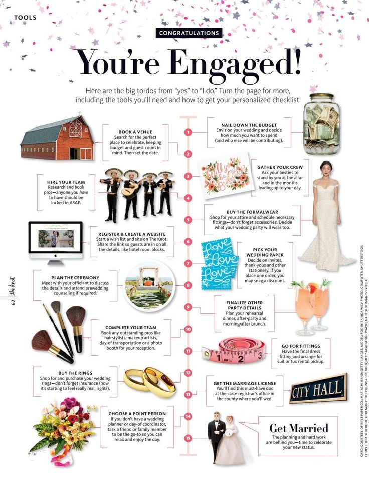 The Knot Fall 2018 Budget book, Wedding planning tips