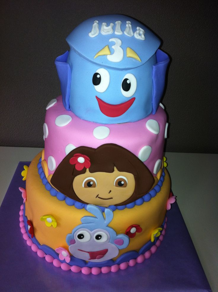 Dora cake - middle layer alone would be plenty for Prissy. Plus, this would be easy to trace in fondant.