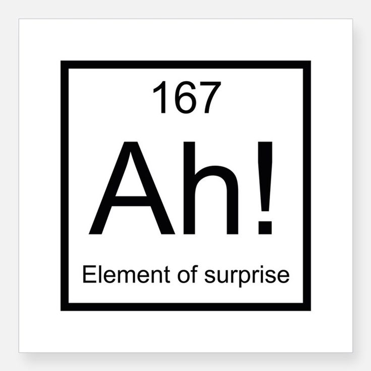 Periodic Table what is the first element of the periodic table trivia crack : 1077 best Aesthetics: Articles of Faith images on Pinterest ...