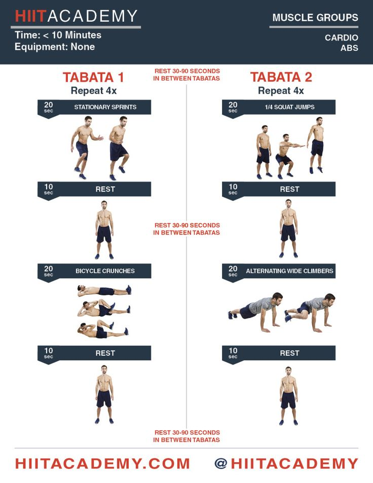 Keep your abs and cardio in check with these two #Tabata rounds from HIITAcademy.com