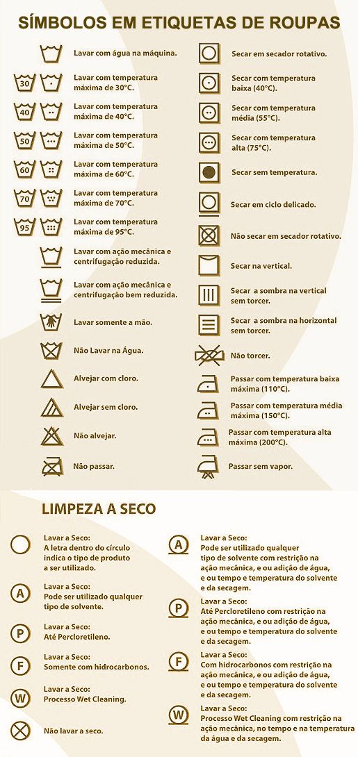 Símbolos em etiquetas de roupas | Entenda tudo!