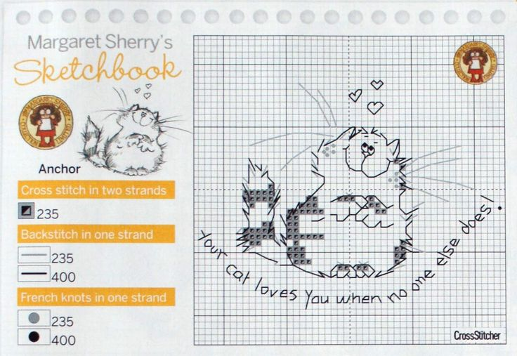 margaret sherry sketchbook cat