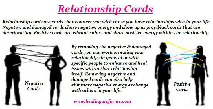 wanting a relationship songs for healing