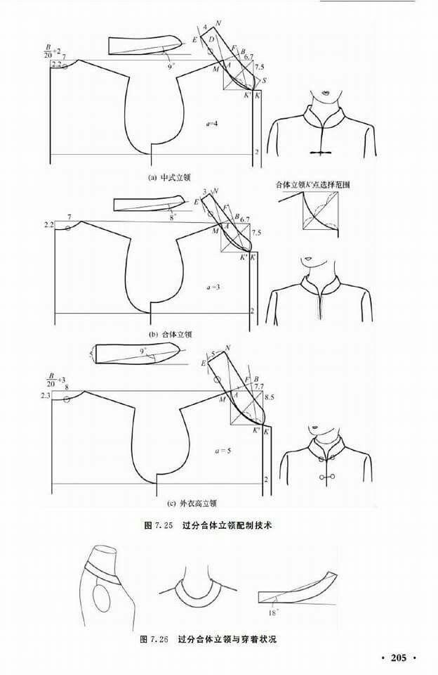 Cuello Mao.