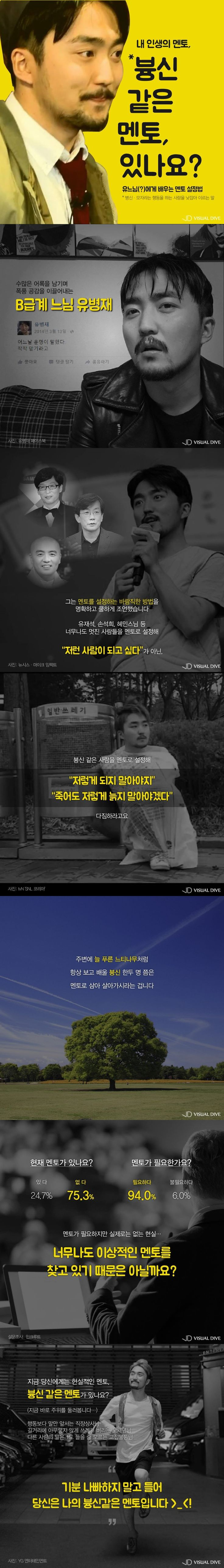 'B급 느님' 유병재에게 배우는 멘토 설정법 [카드뉴스] #Star / #Infographic ⓒ 비주얼다이브 무단 복사·전재·재배포 금지