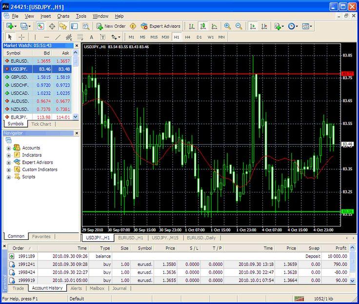Erfahrungen Mit Copy Trading