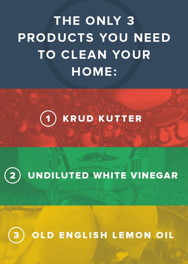 Here's how you clean your entire home using just products. This guide will help you figure out which products to use where.