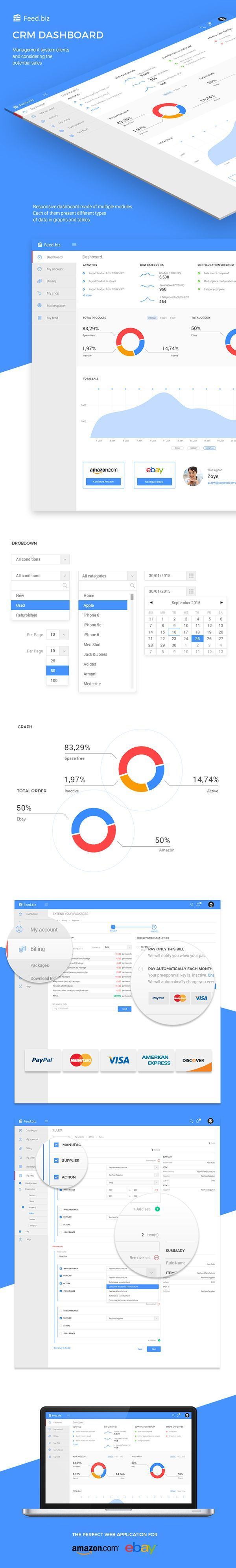 Retail SaaS Dashboard on Behance