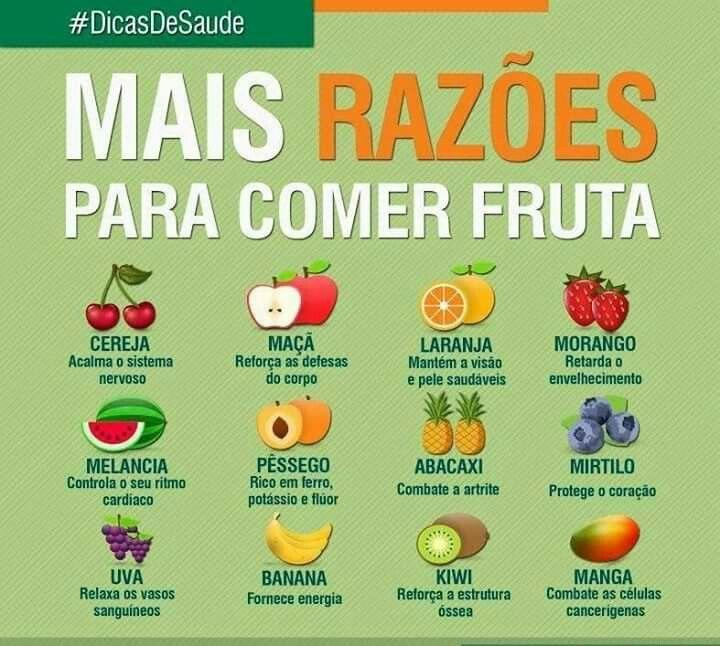 Razões para comer Frutas!!!