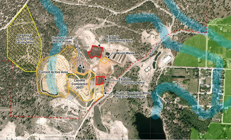 Proposed Summerland composting site 2017