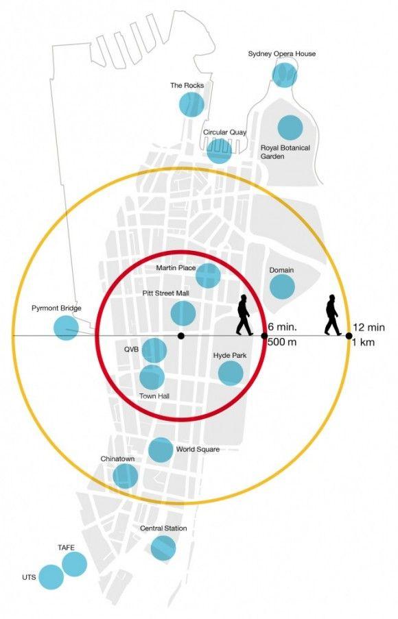 Sydney makes steps towards becoming a pedestrian city ‹ Sustahood