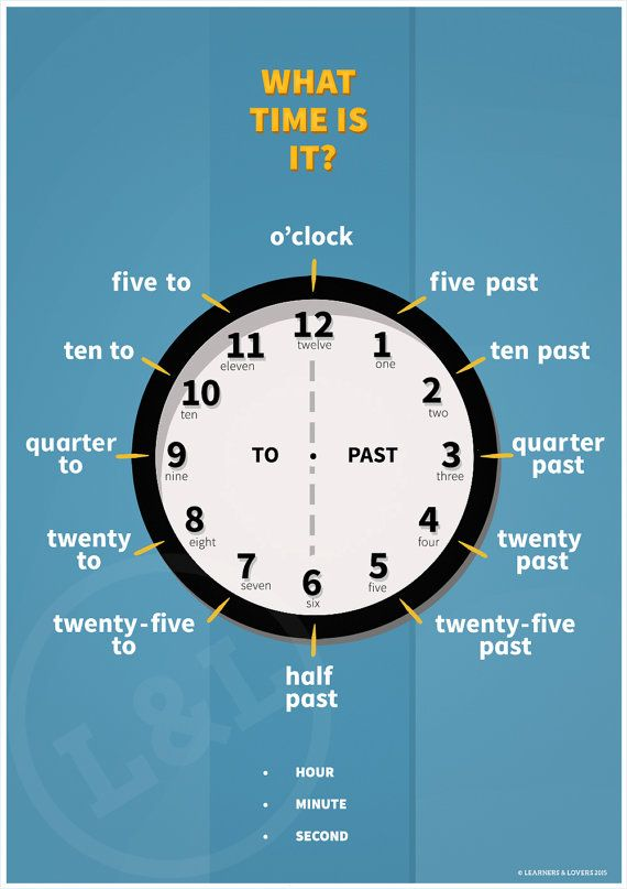 "Telling the Time - Teaching Poster ""What Time is it?"" for ESL & EFL students and TESOL / TEFL. https://www.etsy.com/au/shop/learnersandlovers?ref=hdr_shop_menu"