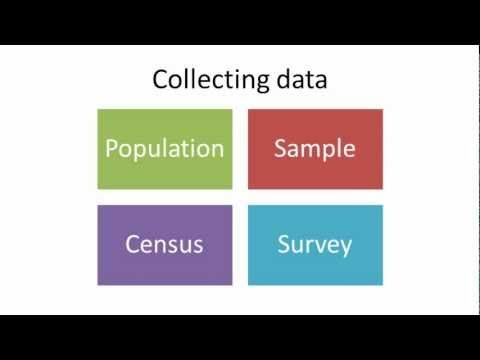 Methodology - Collecting Data