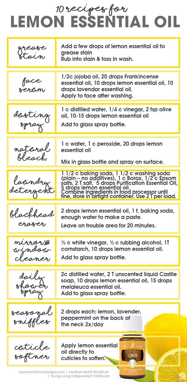 lemon essential oil recipes | easy tips to use lemon essential oil | chemical free living | free printable via @moritzdesigns