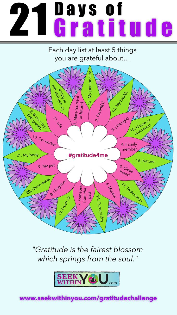 Being grateful makes you happy because it raises your vibration.  When you feel good, you improve your emotional, mental and physical health and wellbeing. Try the 21-Day Gratitude Challenge to see how you can bring new joy to your life!   #gratitude4me #everydaygratitude #gratitudechallenge #gratitudeinspring #Springblossom #flowers #gratefulspring