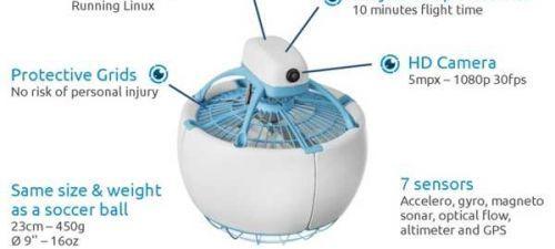 El «robot volador» Fleye es una esfera que vuela de forma autónoma en interiores y exteriores