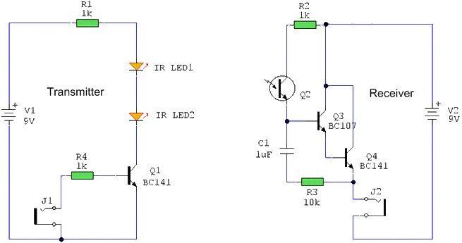 Este é um circuito de fone de ouvido sem fio via IR ( infravermelho ) Wifi. O principio de funcionamento é simples, não usa mais que meia duzia de componentes, sendo 4 transistores.