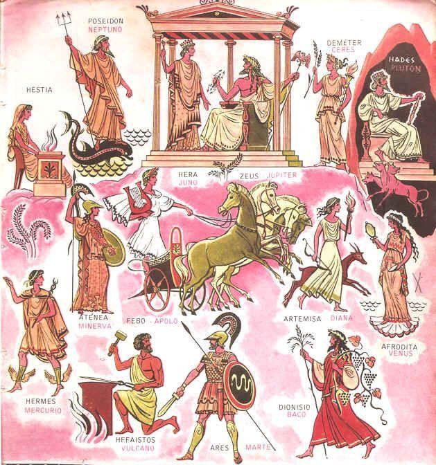 Lenguasclásicas Ieda On Twitter Mitología Griega Y Romana Mitología Titanes Mitologia Griega