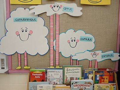 Cute for learning about different types of clouds