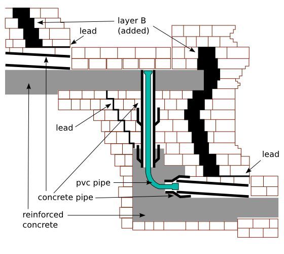 Embedding concrete and pvc pipe to improve Borobudur's drainage system during the 1973 restoration
