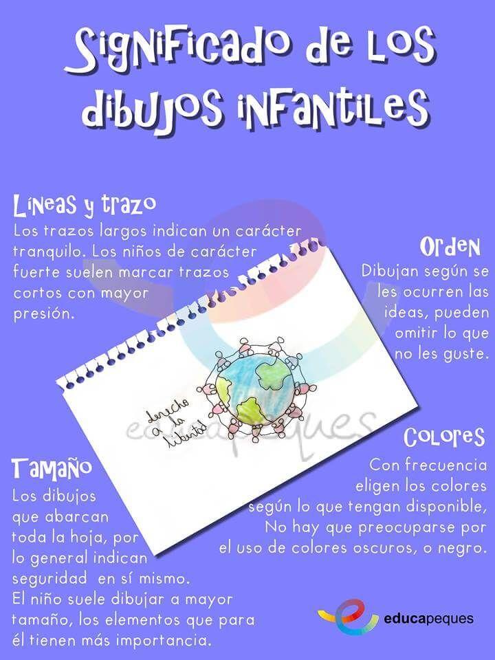Infografias Significado De Los Dibujos Infantiles Psicologia Infantil Educacion Emocional Infantil Educacion Emocional