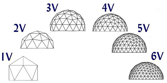 Winter Greenhouse Geodesic Domes Both For Growing Or Living                                                                                                                                                      More