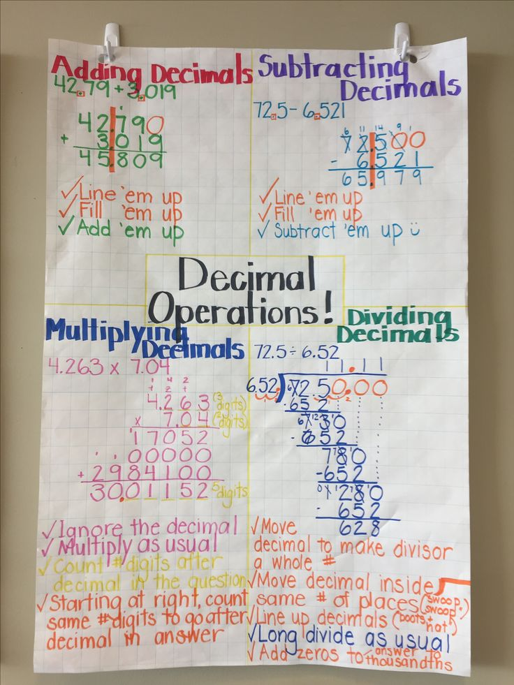 17 best ideas about dividing decimals on pinterest teaching fractions math fractions and. Black Bedroom Furniture Sets. Home Design Ideas