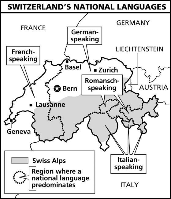 What Do People Speak in Switzerland?