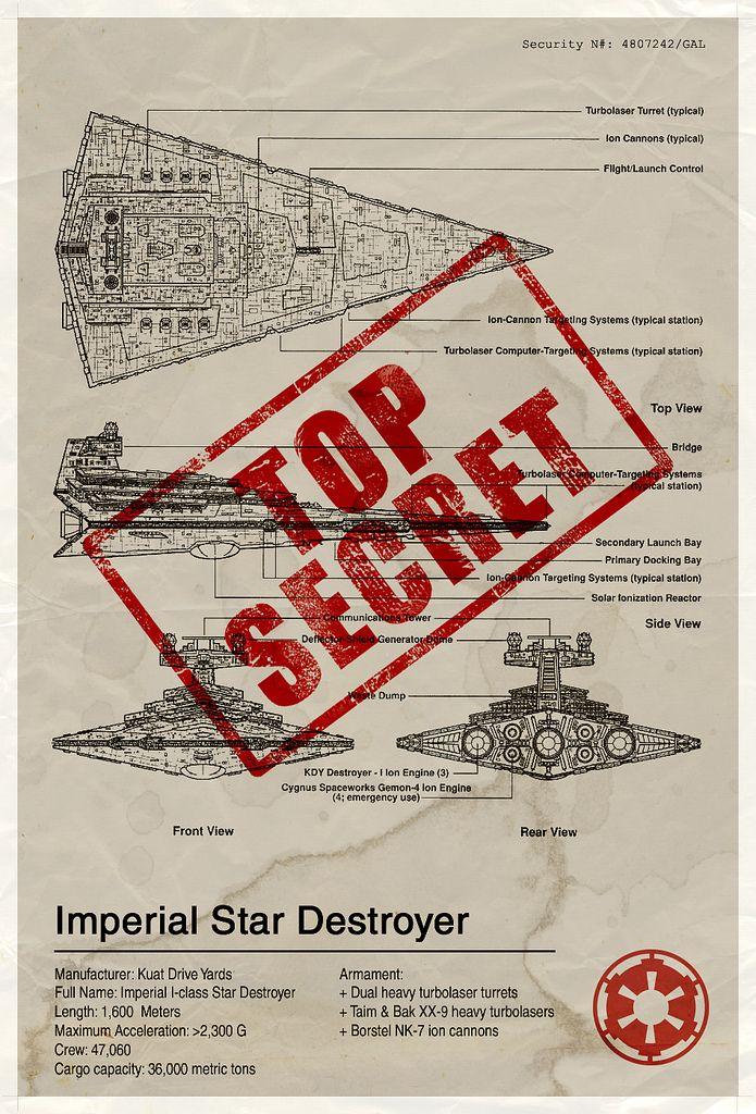 Imperial Star Destroyer Blueprints 119