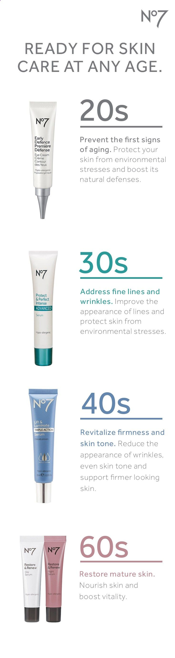 Your skincare at any age. Read to find out the best ways to care for your skin in your 20s, 30s, 40s and 50s.