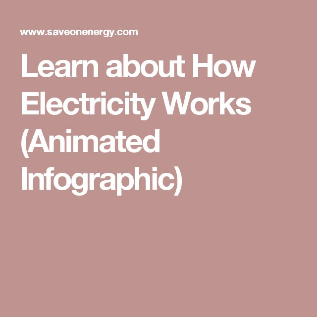 Learn about How Electricity Works (Animated Infographic)