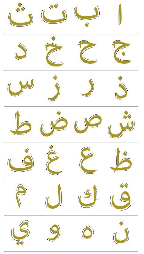 Arabic Alphabet Chart Code